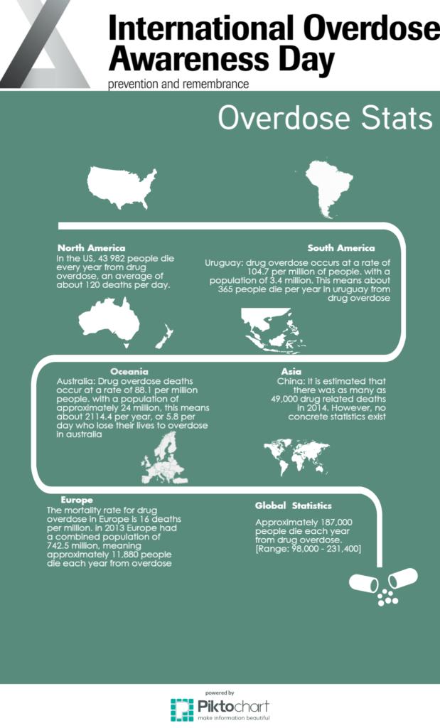 ioad2016-infographic